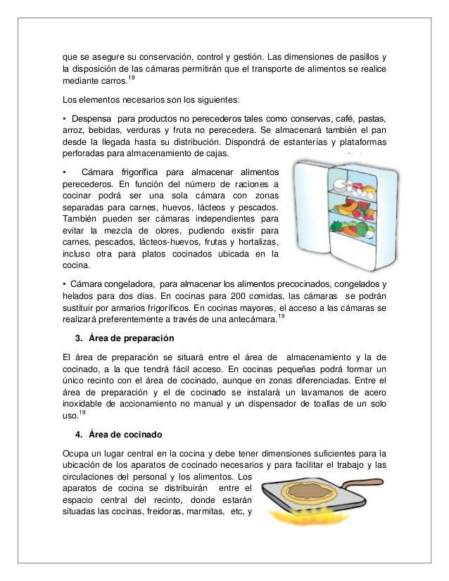 manual de buenas practicas de higiene y sanidad