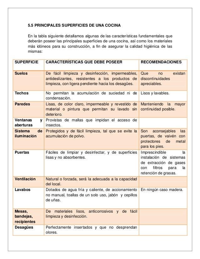 Manual de buenas practicas de higiene y sanidad for Manual de limpieza y desinfeccion para una cocina