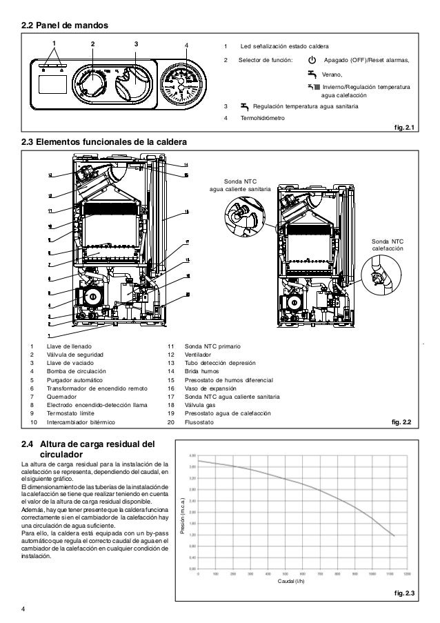 Manual de caldera beretta ciao 24 csi