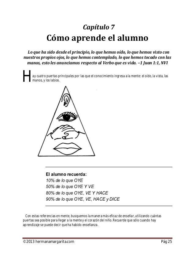 ©2013 hermanamargarita.com Pág 26 Sabemos que la fe viene por el oír, por tanto es fundamental darle al alumno la oportuni...