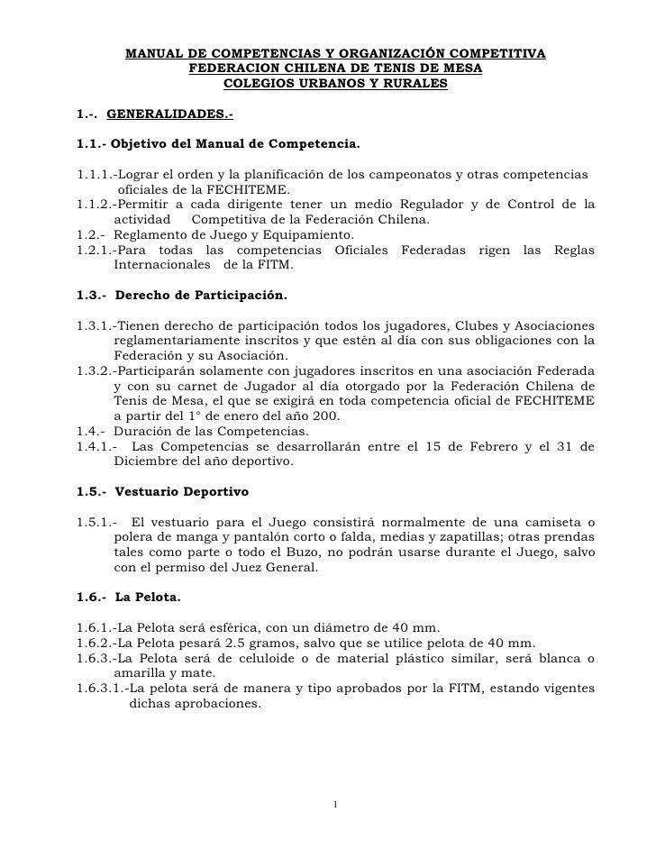 MANUAL DE COMPETENCIAS Y ORGANIZACIÓN COMPETITIVA              FEDERACION CHILENA DE TENIS DE MESA                  COLEGI...