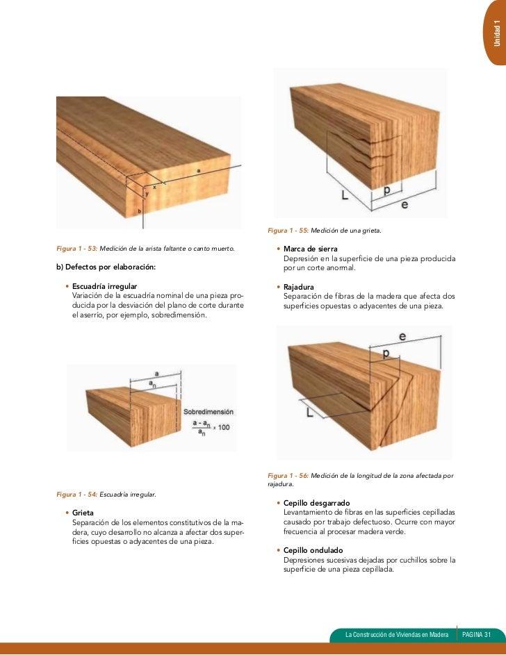 Manual de construccion en madera casas en madera - Canto para madera ...