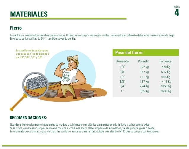 """MATERIALES 4 Ficha Las varillas más usadas para una casa son las de diámetro de 1/4"""", 3/8"""", 1/2"""" y 5/8"""". Guardar el fierro ..."""