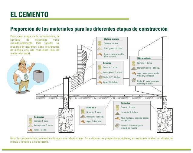 EL CEMENTO Proporción de los materiales para las diferentes etapas de construcción Para cada etapa de la construcción, la ...