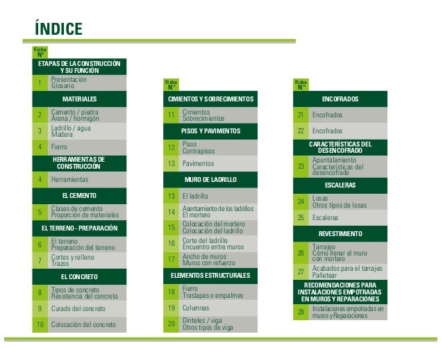 Ficha N° Ficha N° ÍNDICE 3 Ladrillo / agua Madera 4 Fierro ETAPAS DE LA CONSTRUCCIÓN Y SU FUNCIÓN 1 Presentación Glosario ...