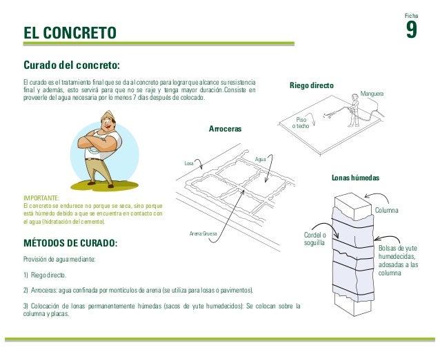 EL CONCRETO 9 Ficha Provisión de agua mediante: 1) Riego directo. 2) Arroceras: agua confinada por montículos de arena (se ...
