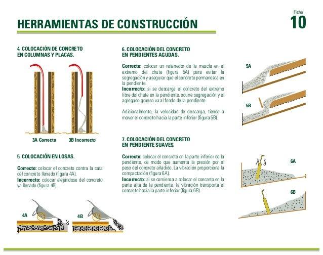 10 Ficha HERRAMIENTAS DE CONSTRUCCIÓN 4. COLOCACIÓN DE CONCRETO EN COLUMNAS Y PLACAS. 5. COLOCACIÓN EN LOSAS. Correcto: co...