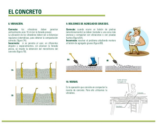 EL CONCRETO 8. VIBRACIÓN. Correcto: los vibradores deben penetrar verticalmente unos 10 cm (en la llenada previa). La ubic...