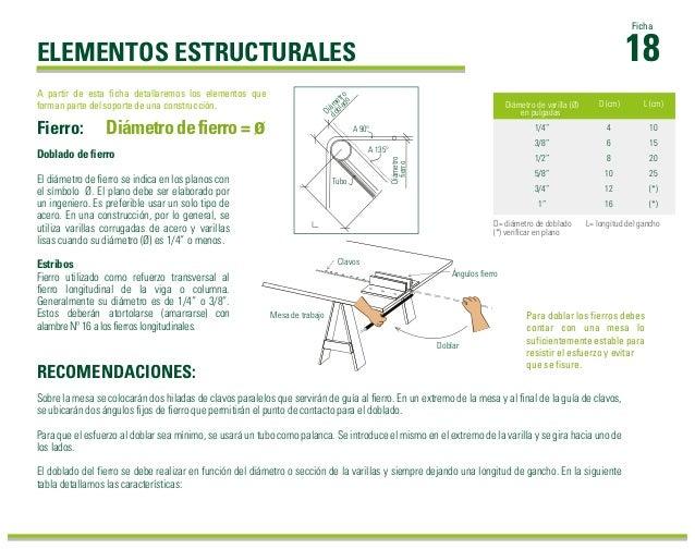 18 Ficha Doblado de fierro El diámetro de fierro se indica en los planos con el símbolo Ø. El plano debe ser elaborado por u...