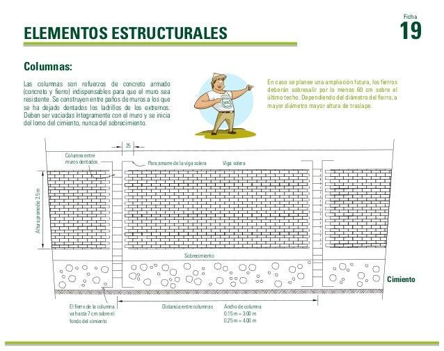 19 Ficha ELEMENTOS ESTRUCTURALES En caso se planee una ampliación futura, los fierros deberán sobresalir por lo menos 60 c...