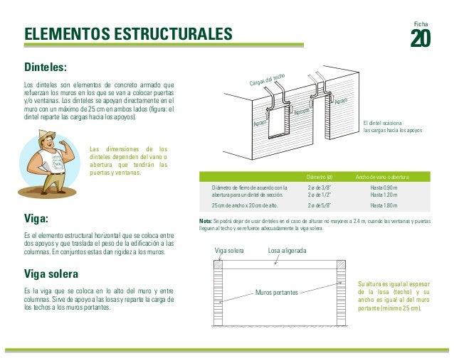 20 Ficha ELEMENTOS ESTRUCTURALES Los dinteles son elementos de concreto armado que refuerzan los muros en los que se van a...