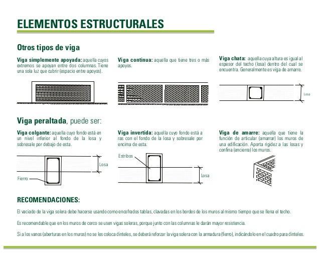 ELEMENTOS ESTRUCTURALES El vaciado de la viga solera debe hacerse usando como encofrados tablas, clavadas en los bordes de...