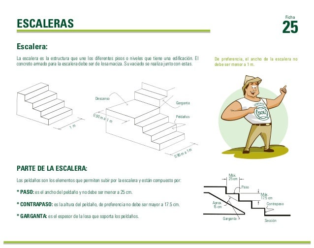 25 Ficha ESCALERAS Los peldaños son los elementos que permiten subir por la escalera y están compuesto por: * PASO: es el ...
