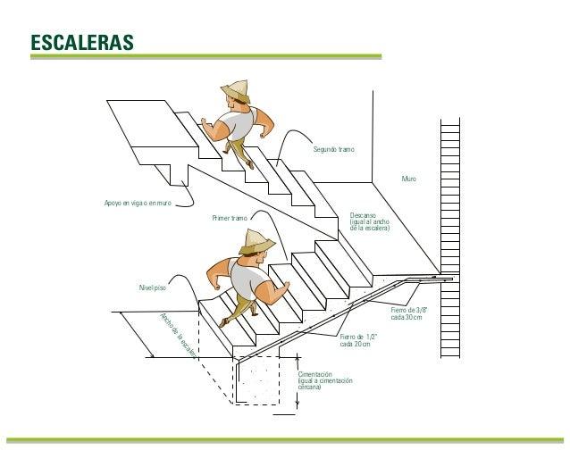 ESCALERAS Segundo tramo Primer tramo Nivel piso Descanso (igual al ancho de la escalera) Cimentación (igual a cimentación ...