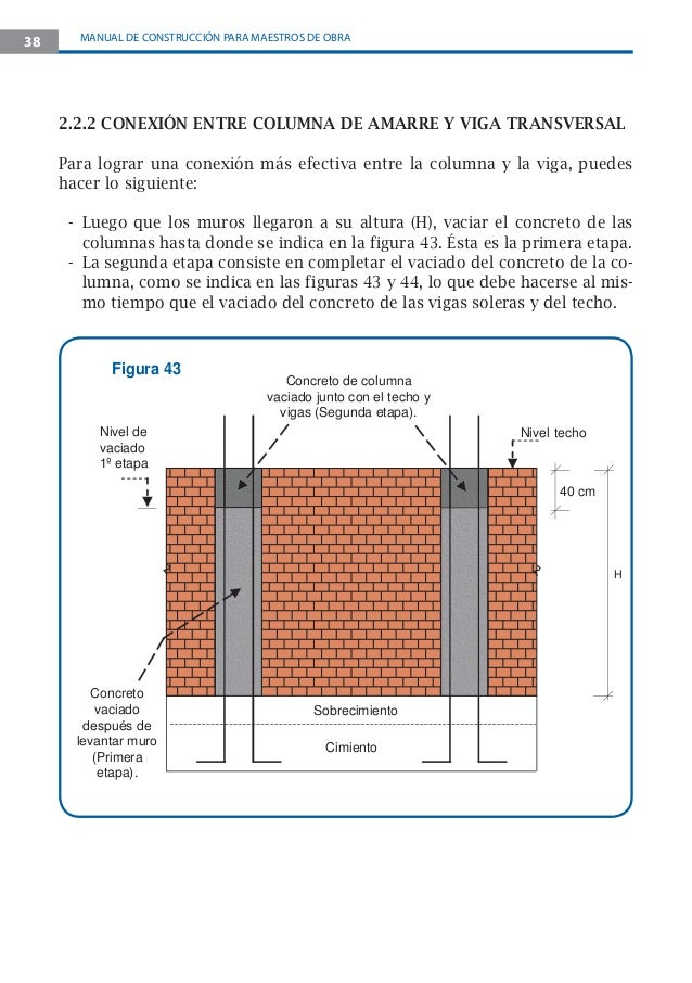 Manual de construccion para maestros de obra for Pared de 15 ladrillo comun