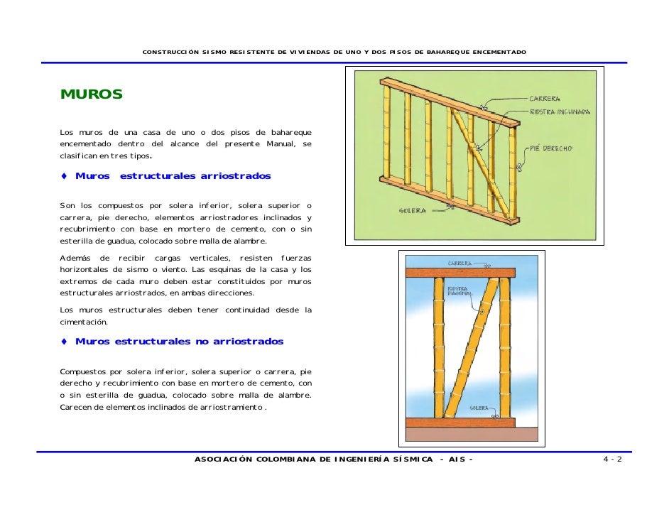 Manual de construccion sismo resistente