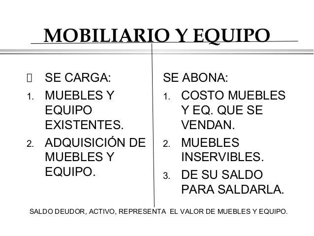 Manual de cuentas 1 for Mobiliario y equipo