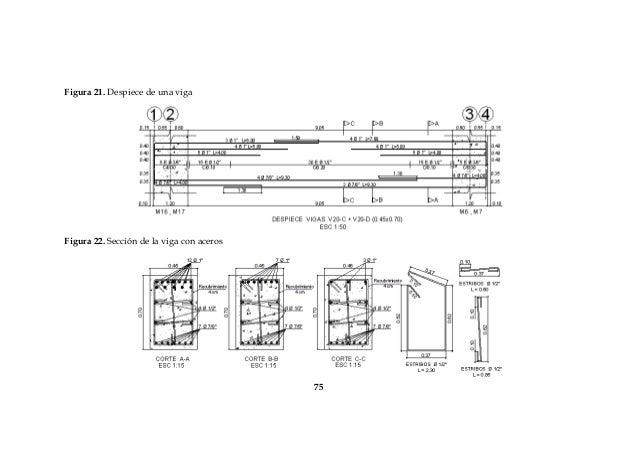 Manual De Dibujo Estructural Orientado A Ing Civil 2 A