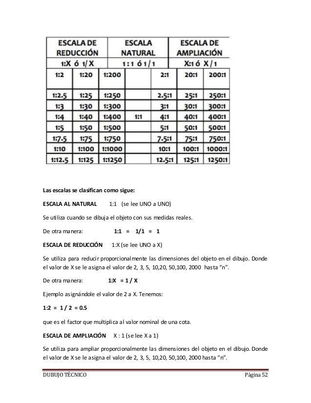 DIBUJO TECNICO - areatecnologia.com
