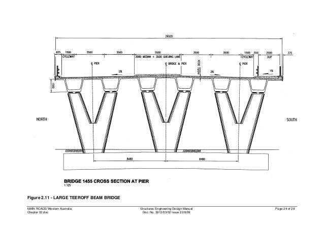 Manual de diseño 3.8