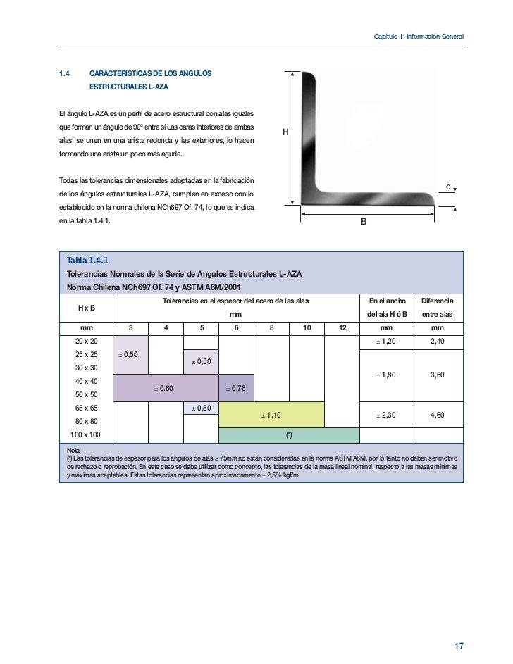 Manual de dise o angulos estructurales aza for Diseno de interiores un manual pdf