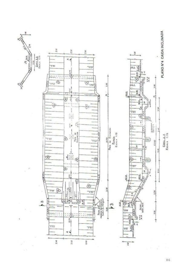 Manual de diseño estructuras hidraulicas