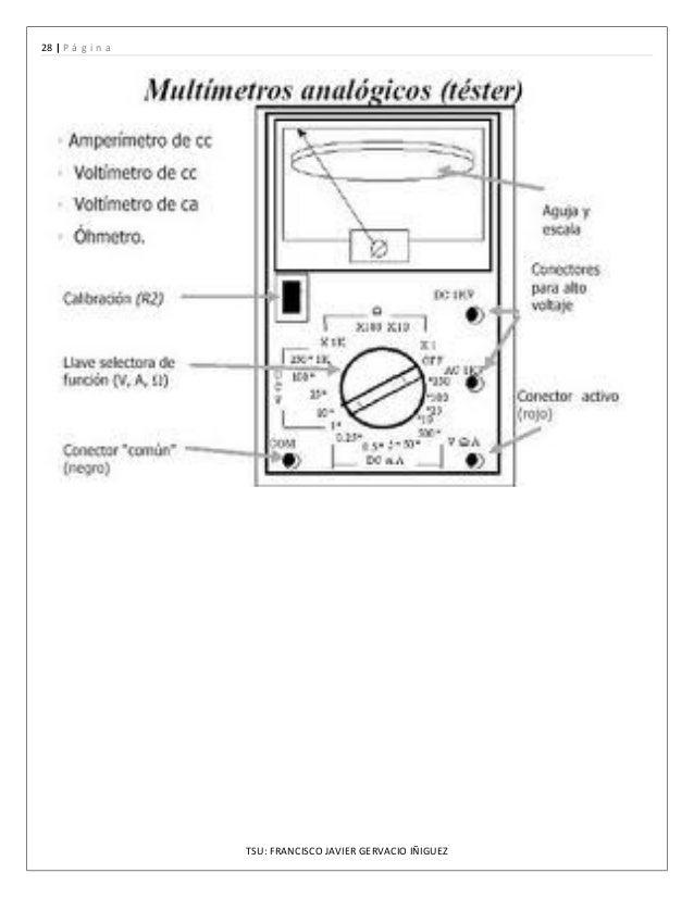 Manual+de+electricidad.com