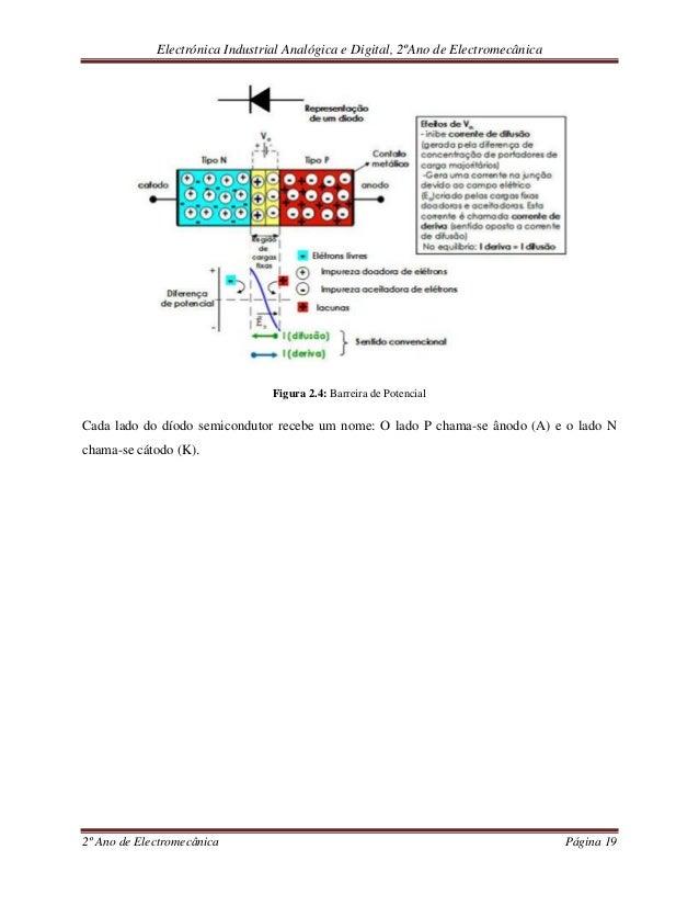 Manual de electronica industrial Analogica e Digital