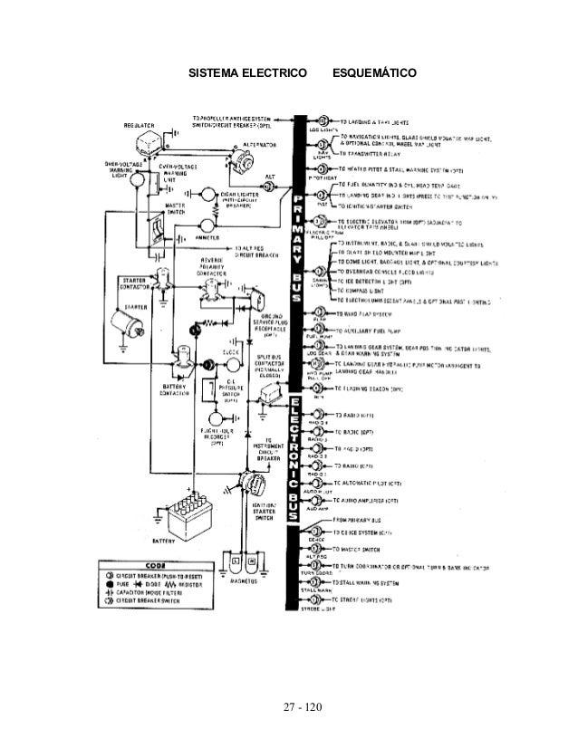 Manual de empleo del cessna c 210 centurión