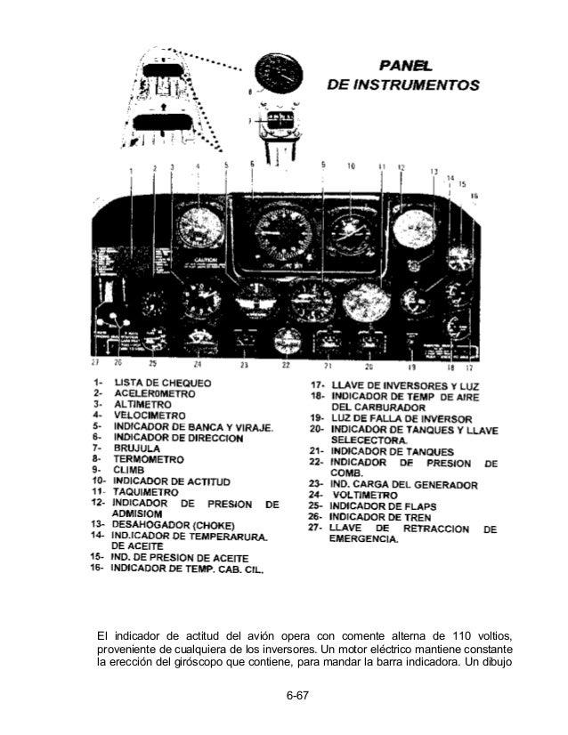 Manual de empleo t 34