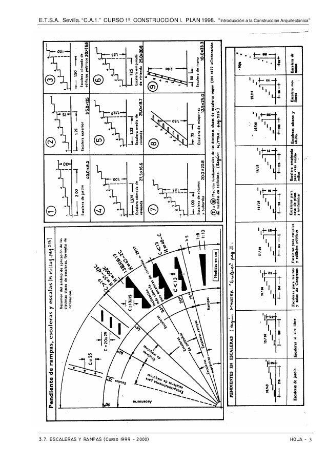 manual de escaleras y rampas