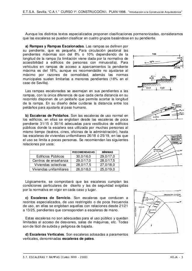Manual de escaleras y rampas for Que es una escalera