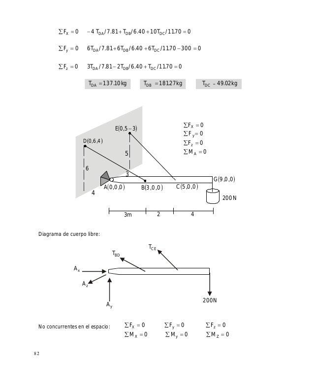 manual de estatica 02
