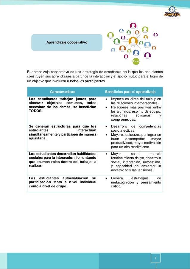 6 El aprendizaje cooperativo es una estrategia de enseñanza en la que los estudiantes construyen sus aprendizajes a partir...