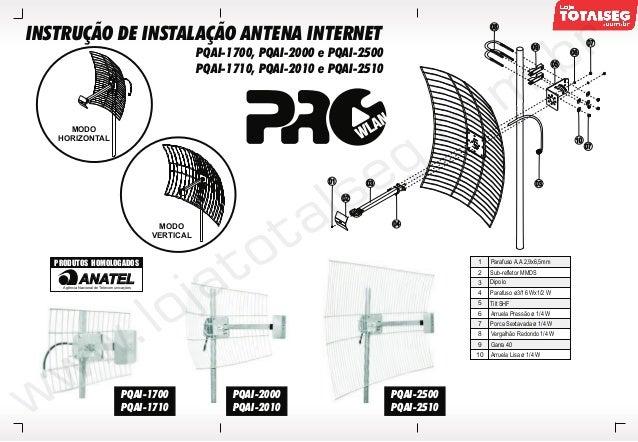 Manual do Usuário da Antena de Internet 20 dBi PQAI-2002