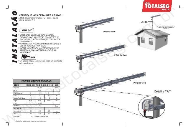 Instalacion De Antena Tv En Casa. Como Instalar Una Antena