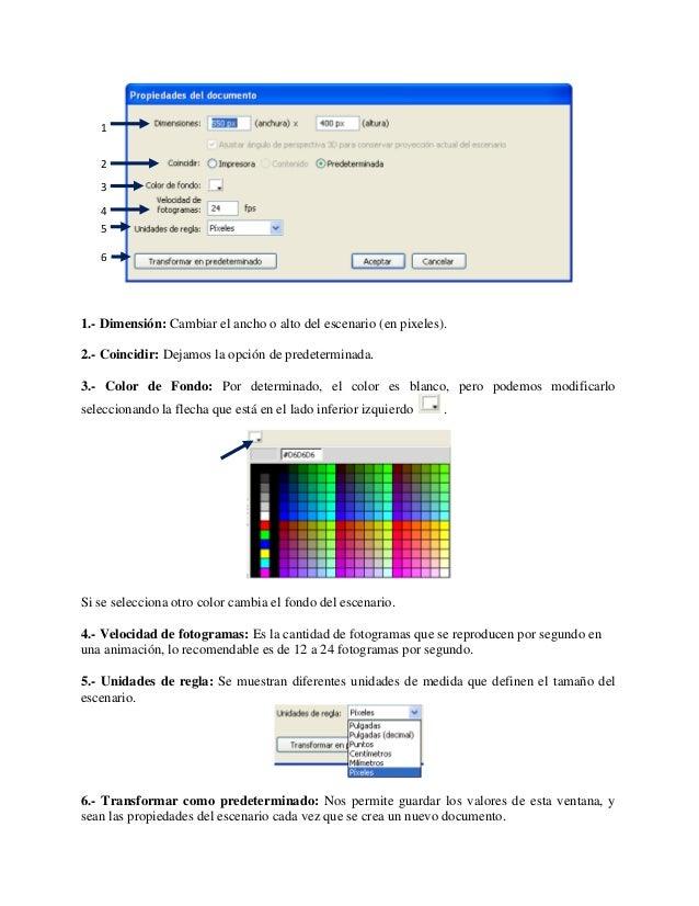 Atractivo Qué Significa La Velocidad De Fotogramas Modelo - Ideas ...