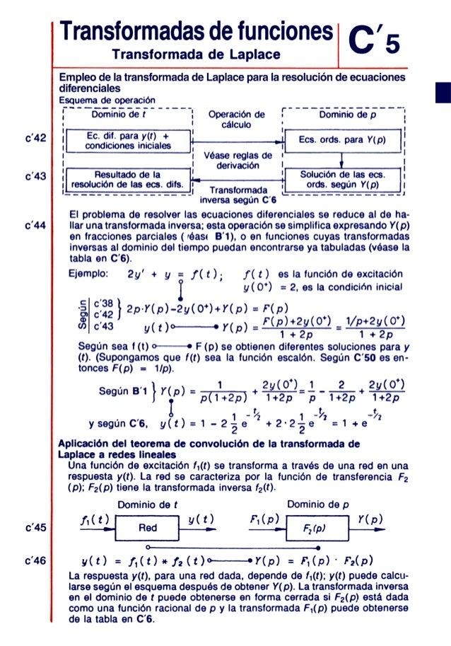 Manual de fórmulas técnicas 2
