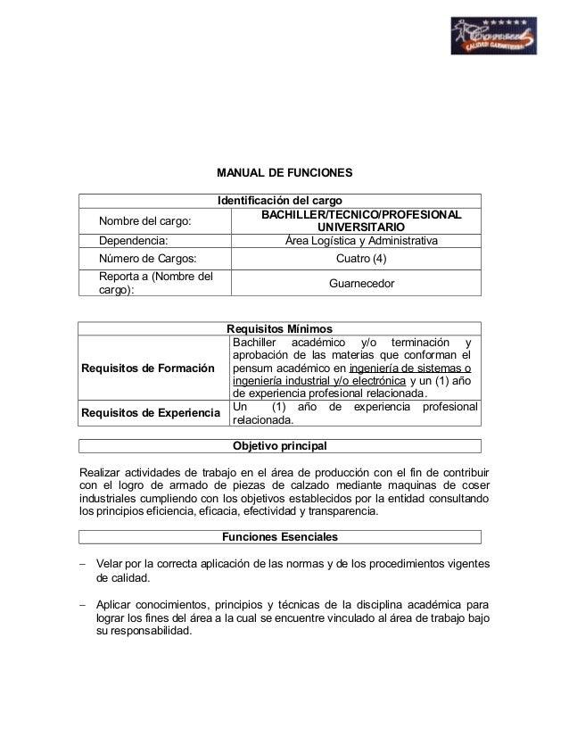 MANUAL DE FUNCIONES  Identificación del cargo  Nombre del cargo: BACHILLER/TECNICO/PROFESIONAL  UNIVERSITARIO  Dependencia...