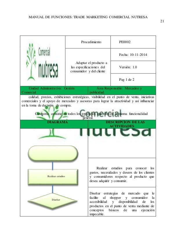 MANUAL DE FUNCIONES: TRADE MARKETING COMERCIAL NUTRESA  21  Procedimiento  PE0002  Adaptar el producto a  las especificaci...