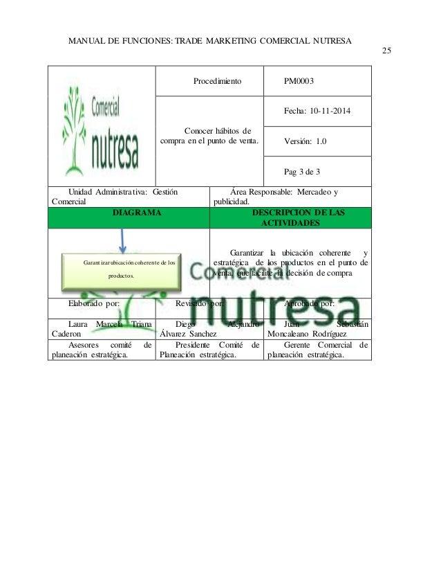 MANUAL DE FUNCIONES: TRADE MARKETING COMERCIAL NUTRESA  25  Procedimiento  PM0003  Conocer hábitos de  compra en el punto ...