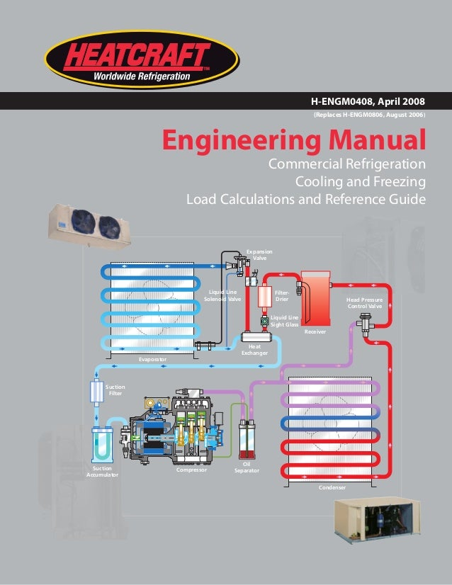 manual de ingeniería bohn commercial refrigeration cooling and zing load calculations and reference guide h engm0408 2008 © 2008 heatcraft