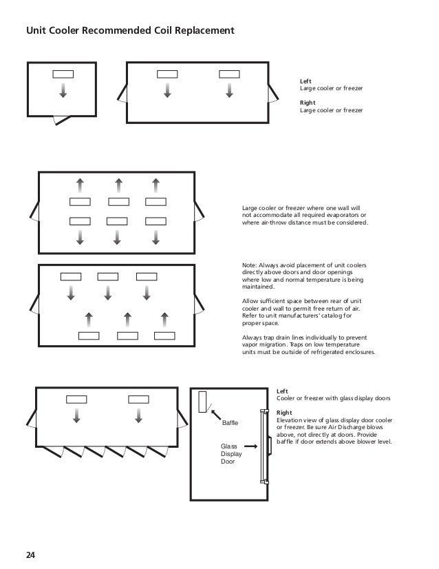 manual de ingeniera bohn 24 638?cb=1436366827 manual de ingenier�a bohn larkin evaporator wiring diagram at eliteediting.co