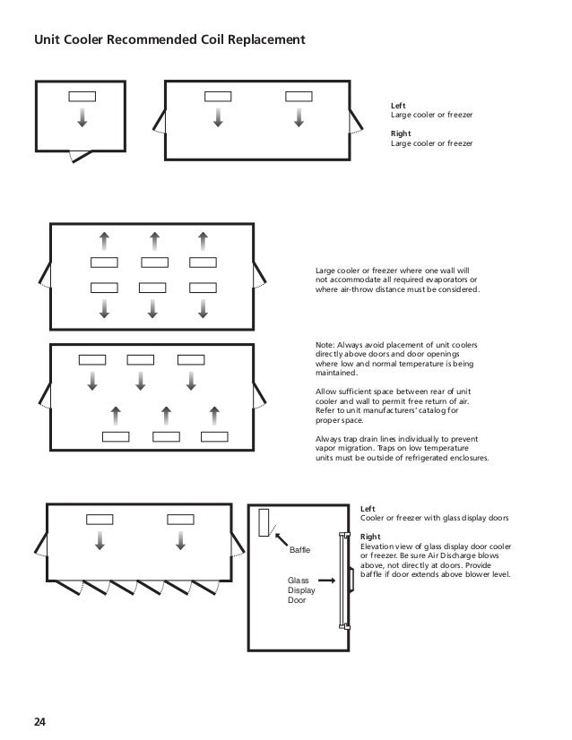 larkin evaporator wiring diagram 32 wiring diagram images wiring diagrams readyjetset co Heatcraft Beacon II Typical Roof Refrigeration Condensing Unit