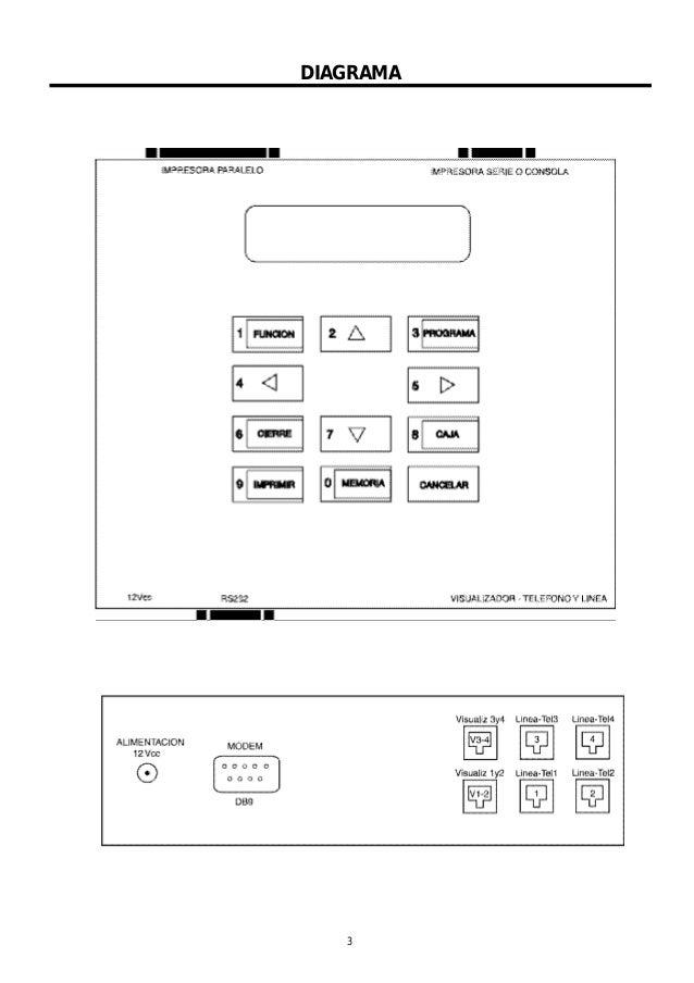manual de instalaci u00f3n y programaci u00f3n telebox