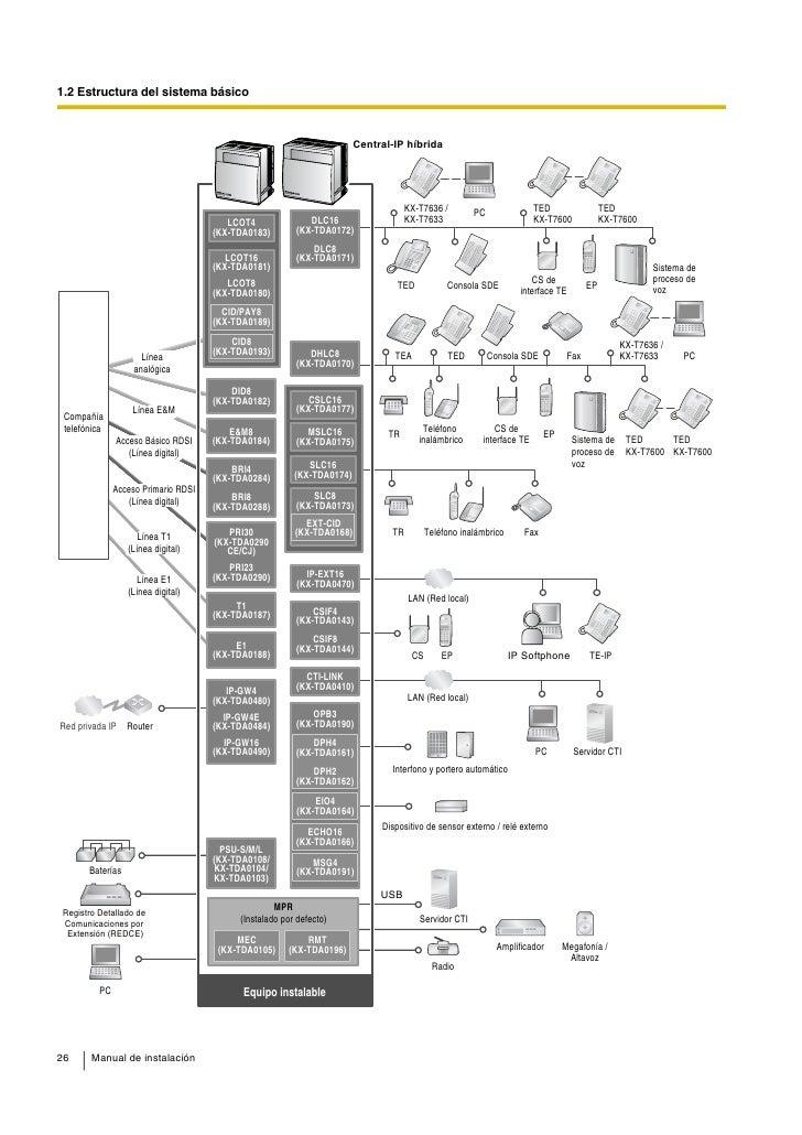 Manual de instalacion100