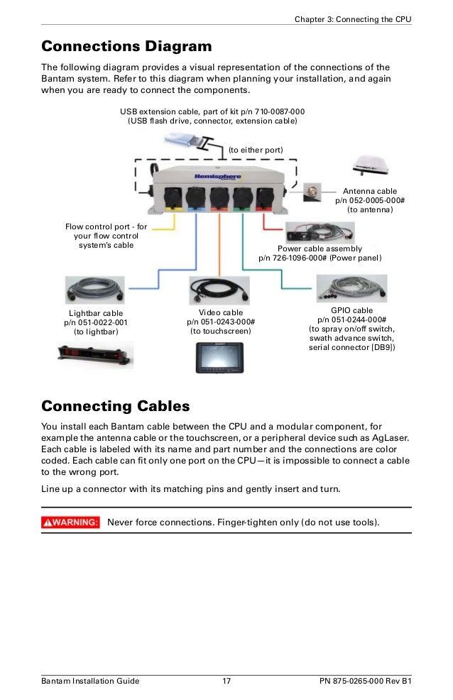 bantam installation guide 16 pn 875-0265-000 rev b1