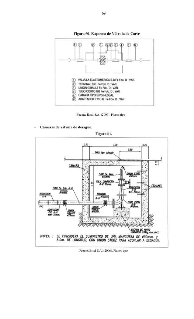 Manual de instalacion de agua y alcantarillado