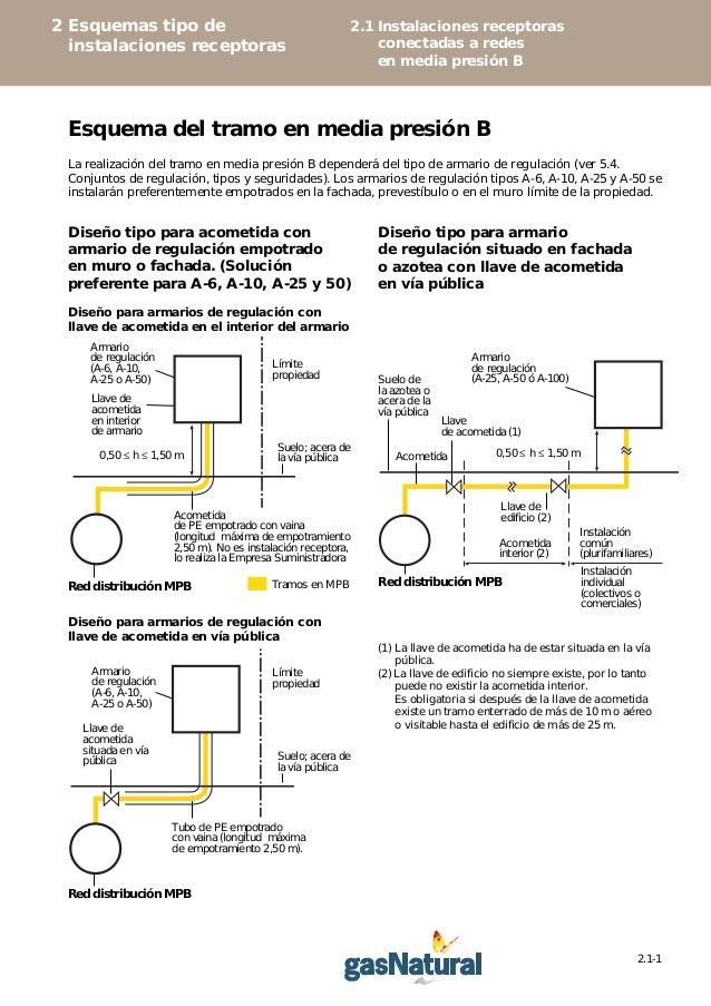 Revision instalacion gas butano calderas gasoil gas with for Empresas autorizadas revision gas natural