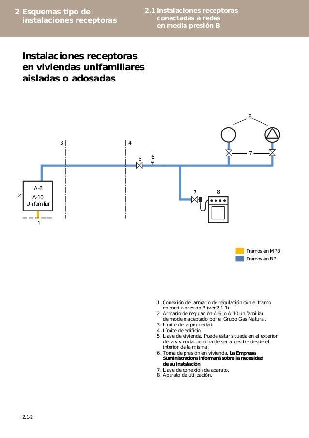 Precio instalacion calentador gas butano free stunning - Instalacion calentador gas natural ...